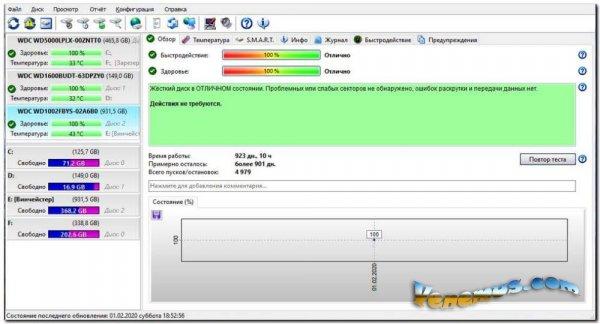 Hard Disk Sentinel 5.50 PRO (RePack & Portable)